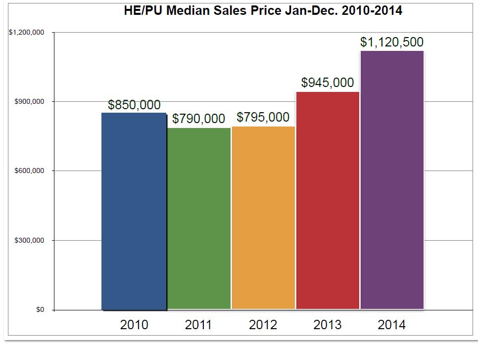 sales_graph.png