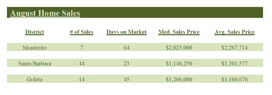 august_home_sales.png